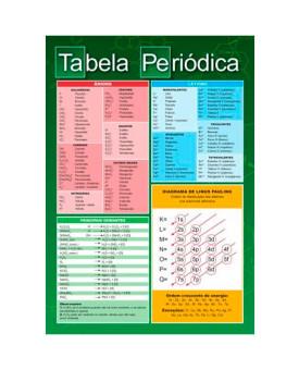 Tabela Periódica | Ciranda Cultural