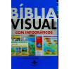 Bíblia Visual Com Infográficos   NTLH   SBB